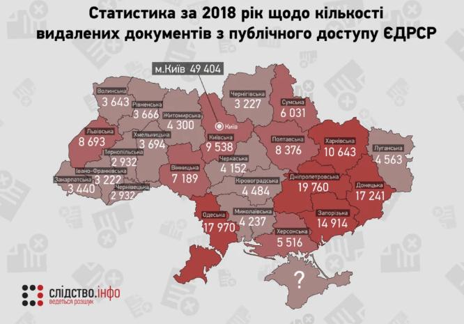 Із судових реєстрів Рівненщини зникло 3666 рішень
