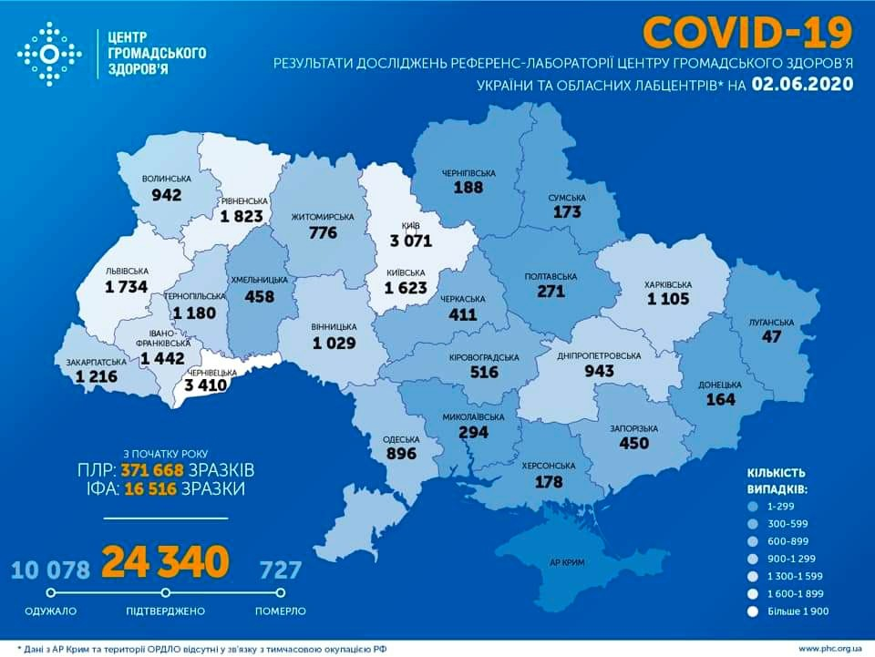 24 340 українців занедужали на коронавірусну інфекцію (+інфографіка)